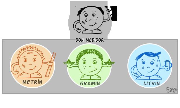 Imagen de presentación de personajes